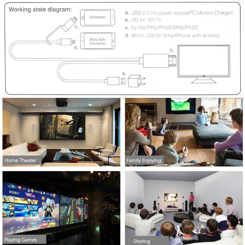 196m Micro Usb To Hd Tv Av Adaptor Cable Airplay Mirroring Cast For Highdefinition Multimedia Interface Connector Diagram Multi Functional Supports Iphone Ipad Or Android Phones With It You Can Your Screen Big